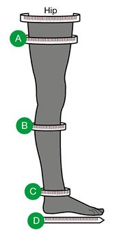 Activa measurement